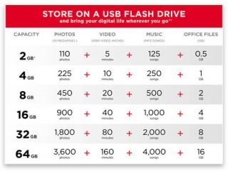 SanDisk Cruzer USB 20 Flash Drive 32GB by Office Depot