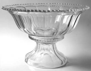 Indiana Glass 7115 Punch Bowl with Stand   Punch Set, Colonial Panel Design